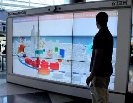 écran géant multitouch