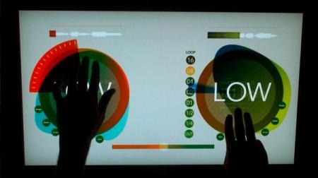 Meilleur logiciel pour écran interactif