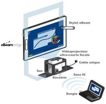 la malette interactive avec VPI pour écoles et entreprises