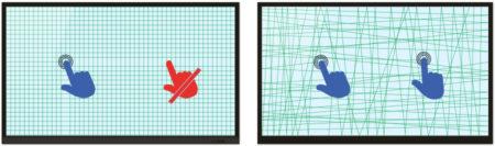 écran interactif superglass